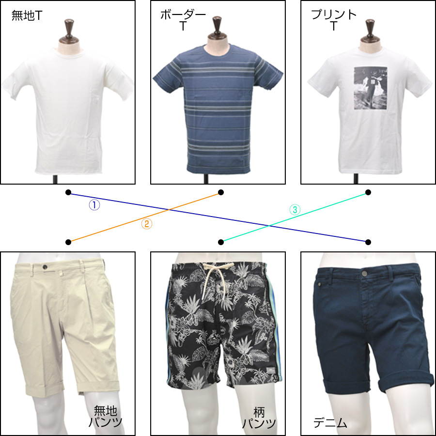Tシャツ ハーフパンツ